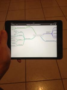 Manipulation de cartes heuristiques avec l'iPad Mini